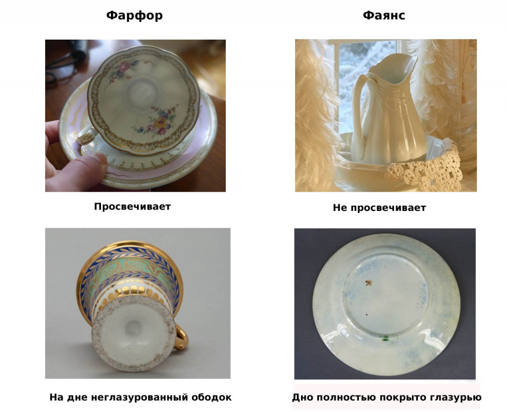 Как отличить фарфор от фаянса и керамики. 5 основных признаков